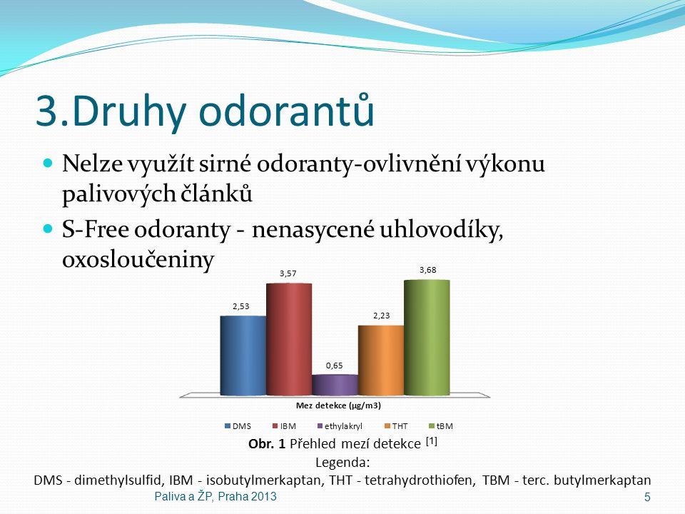 3.Druhy odorantů Nelze využít sirné odoranty-ovlivnění výkonu palivových článků S-Free odoranty - nenasycené uhlovodíky, oxosloučeniny Obr. 1 Přehled