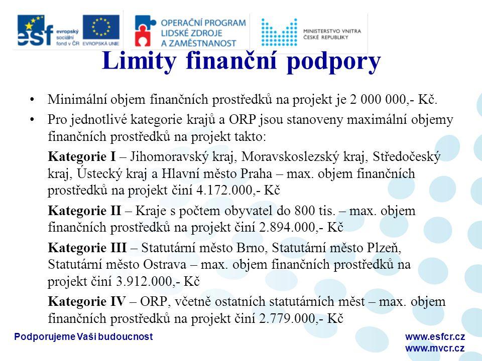 Podporujeme Vaši budoucnostwww.esfcr.cz www.mvcr.cz Limity finanční podpory Minimální objem finančních prostředků na projekt je 2 000 000,- Kč. Pro je