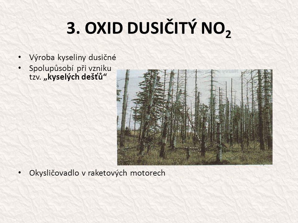 3.OXID DUSIČITÝ NO 2 Výroba kyseliny dusičné Spolupůsobí při vzniku tzv.