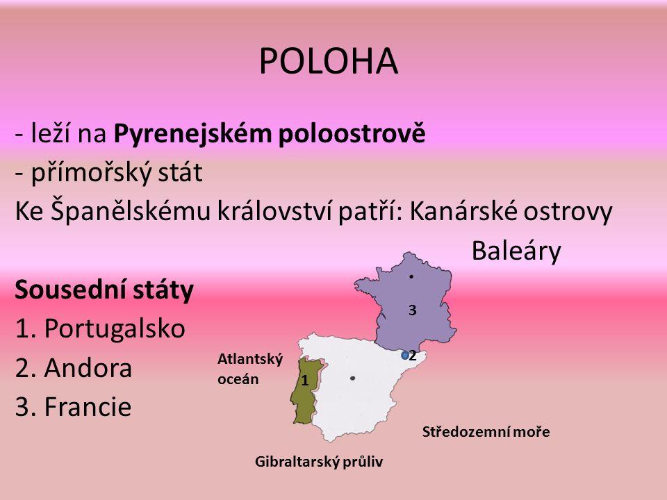 POLOHA - leží na Pyrenejském poloostrově - přímořský stát Ke Španělskému království patří: Kanárské ostrovy Baleáry Sousední státy 1.
