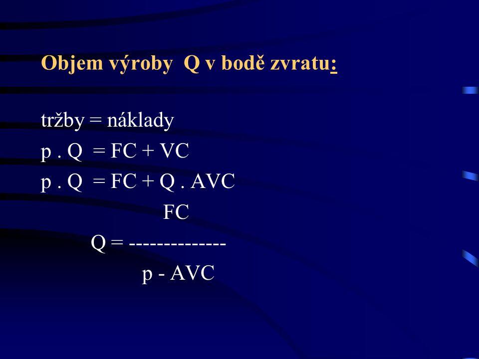 Objem výroby Q v bodě zvratu: tržby = náklady p. Q = FC + VC p. Q = FC + Q. AVC FC Q = -------------- p - AVC