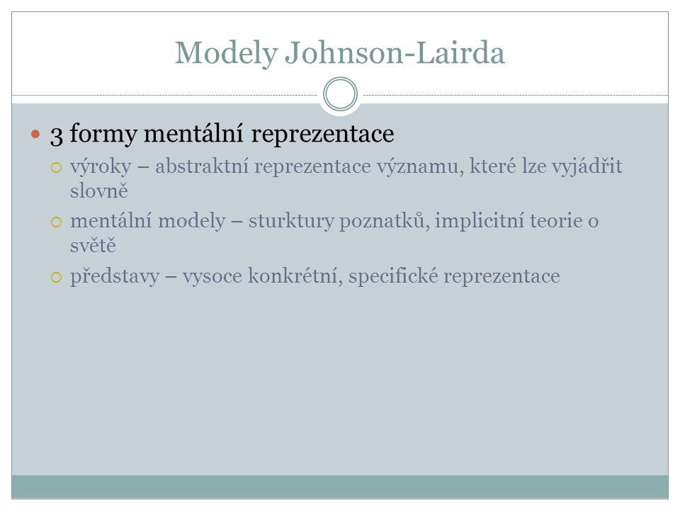 Modely Johnson-Lairda 3 formy mentální reprezentace  výroky – abstraktní reprezentace významu, které lze vyjádřit slovně  mentální modely – sturktury poznatků, implicitní teorie o světě  představy – vysoce konkrétní, specifické reprezentace