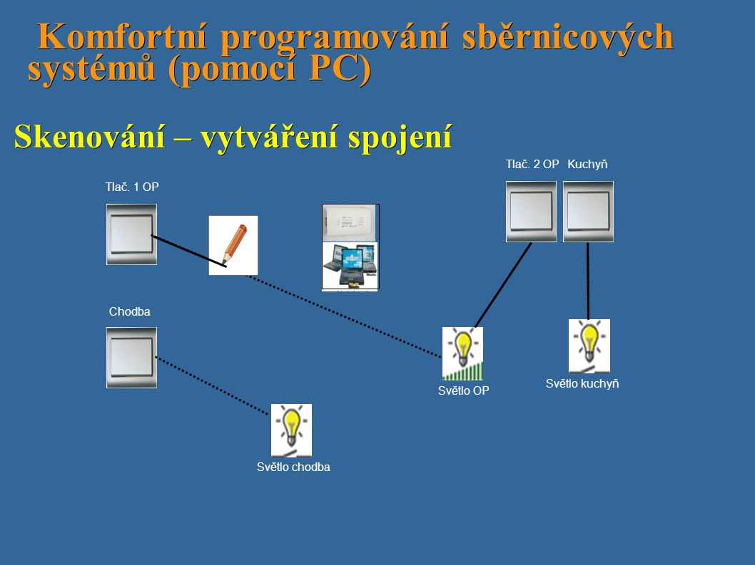 Komfortní programování sběrnicových systémů (pomocí PC) Komfortní programování sběrnicových systémů (pomocí PC) Skenování – vytváření spojení Tlač.
