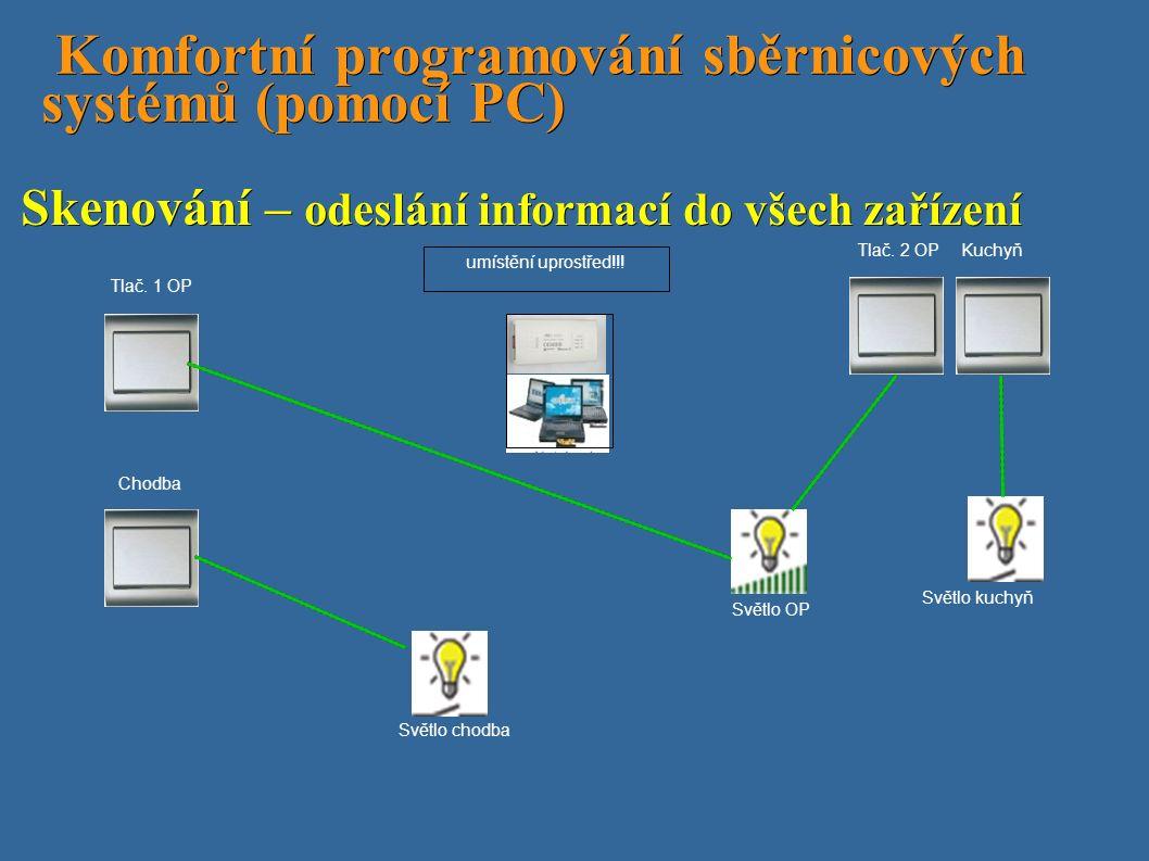 Komfortní programování sběrnicových systémů (pomocí PC) Komfortní programování sběrnicových systémů (pomocí PC) Skenování – odeslání informací do všech zařízení Tlač.