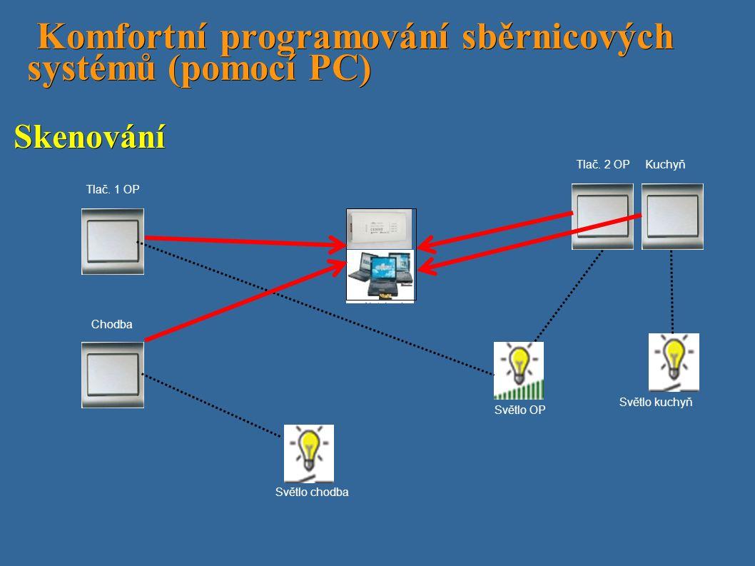 Komfortní programování sběrnicových systémů (pomocí PC) Komfortní programování sběrnicových systémů (pomocí PC) Skenování Tlač.