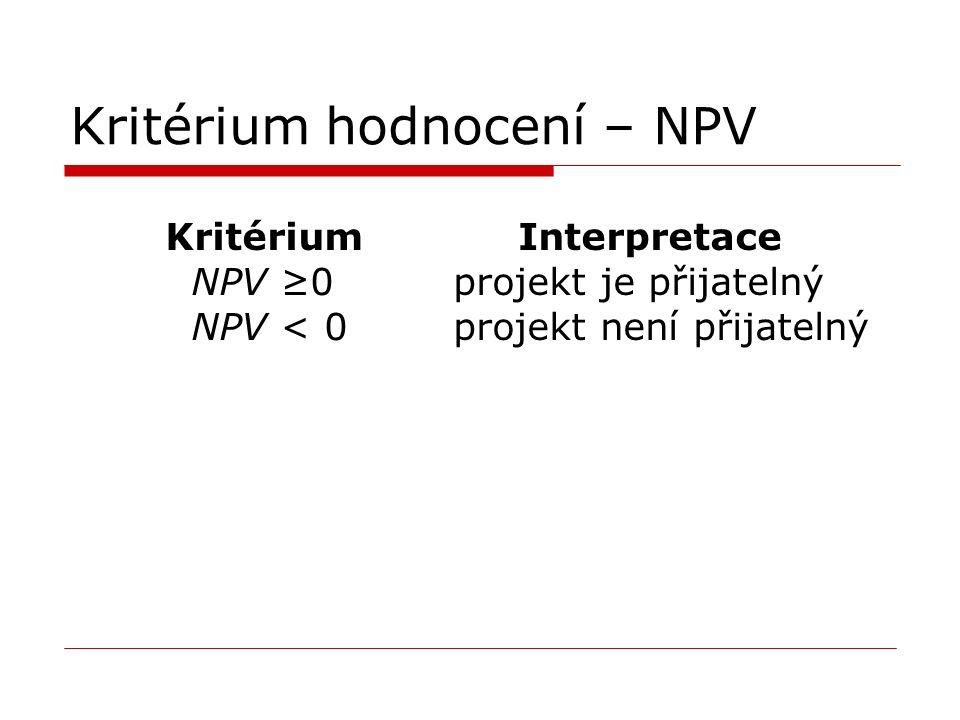 Kritérium Interpretace NPV ≥0projekt je přijatelný NPV < 0projekt není přijatelný Kritérium hodnocení – NPV