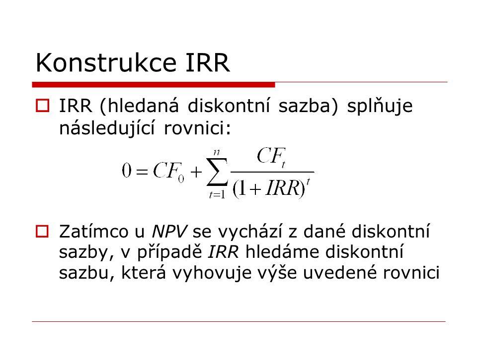 Konstrukce IRR  IRR (hledaná diskontní sazba) splňuje následující rovnici:  Zatímco u NPV se vychází z dané diskontní sazby, v případě IRR hledáme diskontní sazbu, která vyhovuje výše uvedené rovnici