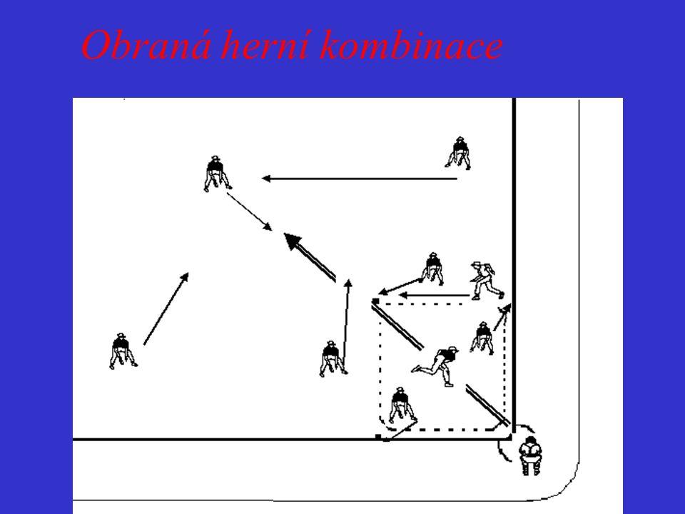 Obraná herní kombinace