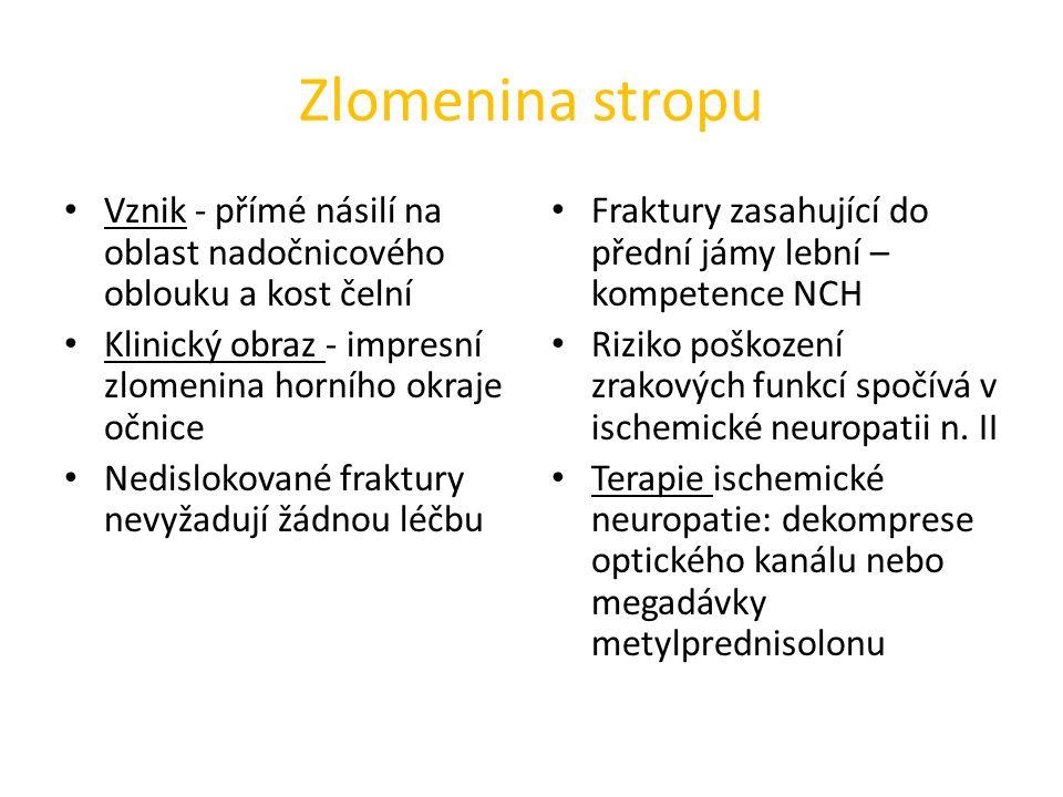 Zlomenina stropu Vznik - přímé násilí na oblast nadočnicového oblouku a kost čelní Klinický obraz - impresní zlomenina horního okraje očnice Nedisloko