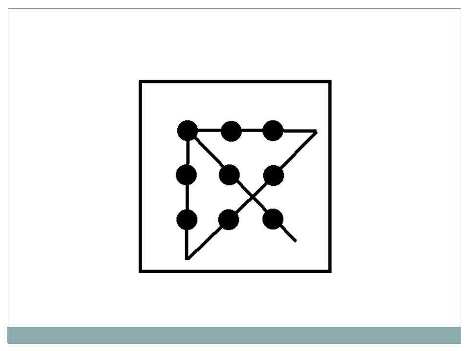 Teorie prostoru problému Simon, Newell 1972 prostor řešení problémů cílový stav, počáteční stav, operátory algoritmy vs.