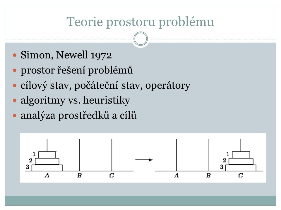 Teorie prostoru problému Simon, Newell 1972 prostor řešení problémů cílový stav, počáteční stav, operátory algoritmy vs. heuristiky analýza prostředků