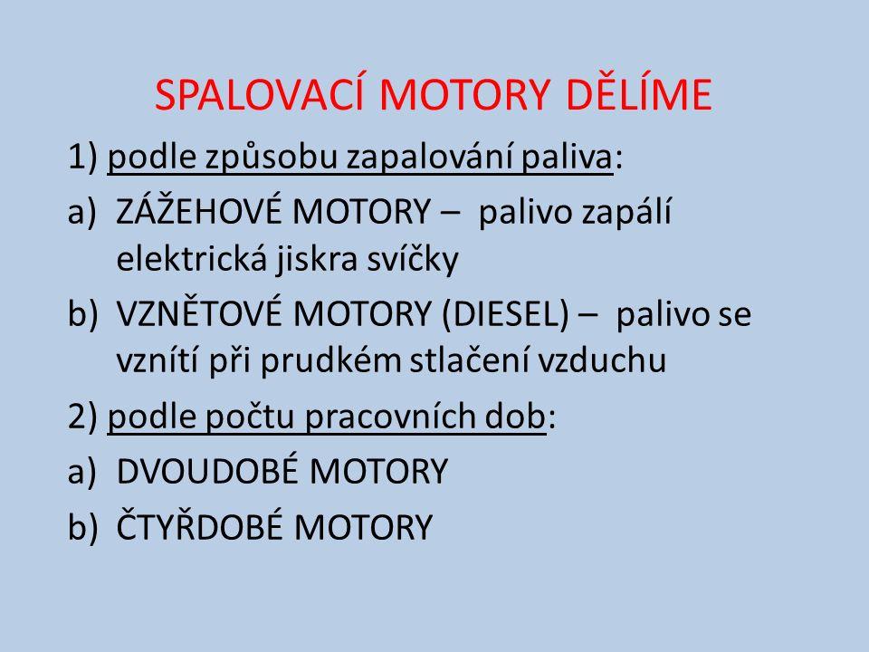 SPALOVACÍ MOTORY DĚLÍME 1) podle způsobu zapalování paliva: a)ZÁŽEHOVÉ MOTORY – palivo zapálí elektrická jiskra svíčky b)VZNĚTOVÉ MOTORY (DIESEL) – palivo se vznítí při prudkém stlačení vzduchu 2) podle počtu pracovních dob: a)DVOUDOBÉ MOTORY b)ČTYŘDOBÉ MOTORY