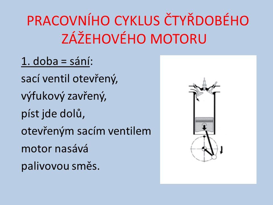 PRACOVNÍHO CYKLUS ČTYŘDOBÉHO ZÁŽEHOVÉHO MOTORU 1.