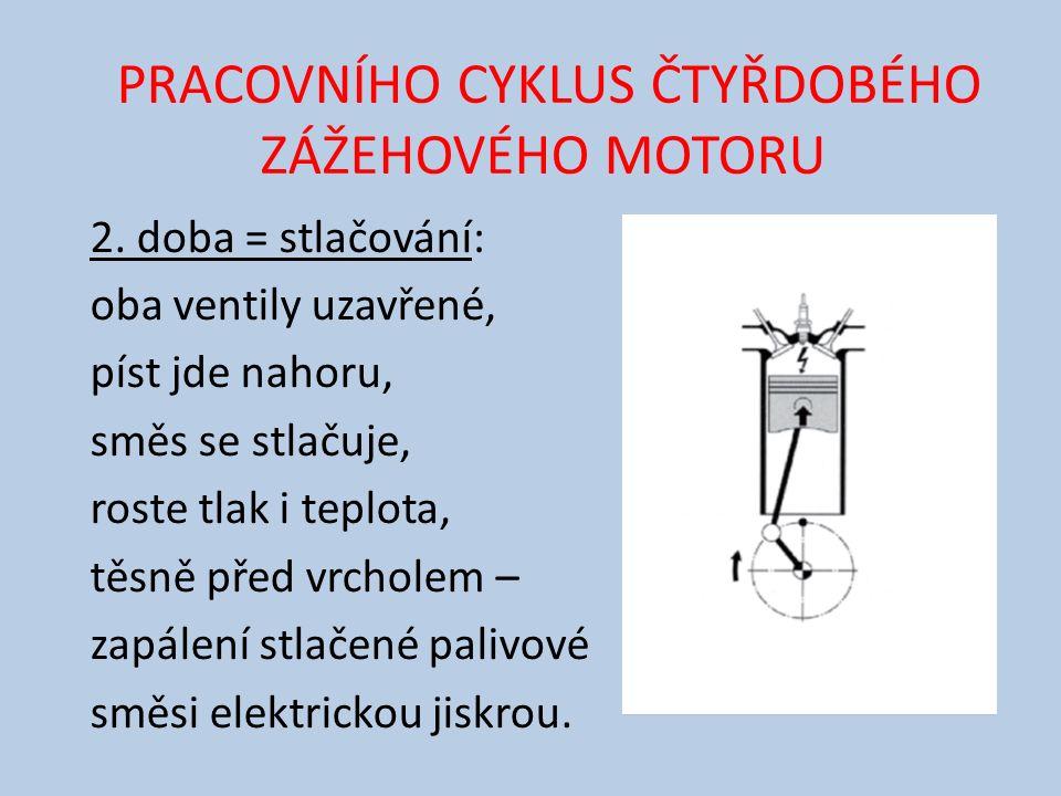 PRACOVNÍHO CYKLUS ČTYŘDOBÉHO ZÁŽEHOVÉHO MOTORU 2.