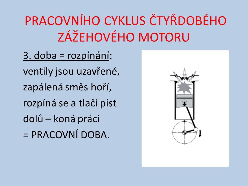PRACOVNÍHO CYKLUS ČTYŘDOBÉHO ZÁŽEHOVÉHO MOTORU 3.