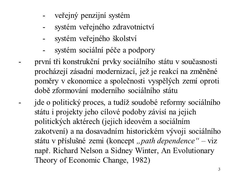 """3 -veřejný penzijní systém -systém veřejného zdravotnictví -systém veřejného školství -systém sociální péče a podpory -první tři konstrukční prvky sociálního státu v současnosti procházejí zásadní modernizací, jež je reakcí na změněné poměry v ekonomice a společnosti vyspělých zemí oproti době zformování moderního sociálního státu -jde o politický proces, a tudíž soudobé reformy sociálního státu i projekty jeho cílové podoby závisí na jejich politických aktérech (jejich ideovém a sociálním zakotvení) a na dosavadním historickém vývoji sociálního státu v příslušné zemi (koncept """"path dependence – viz např."""