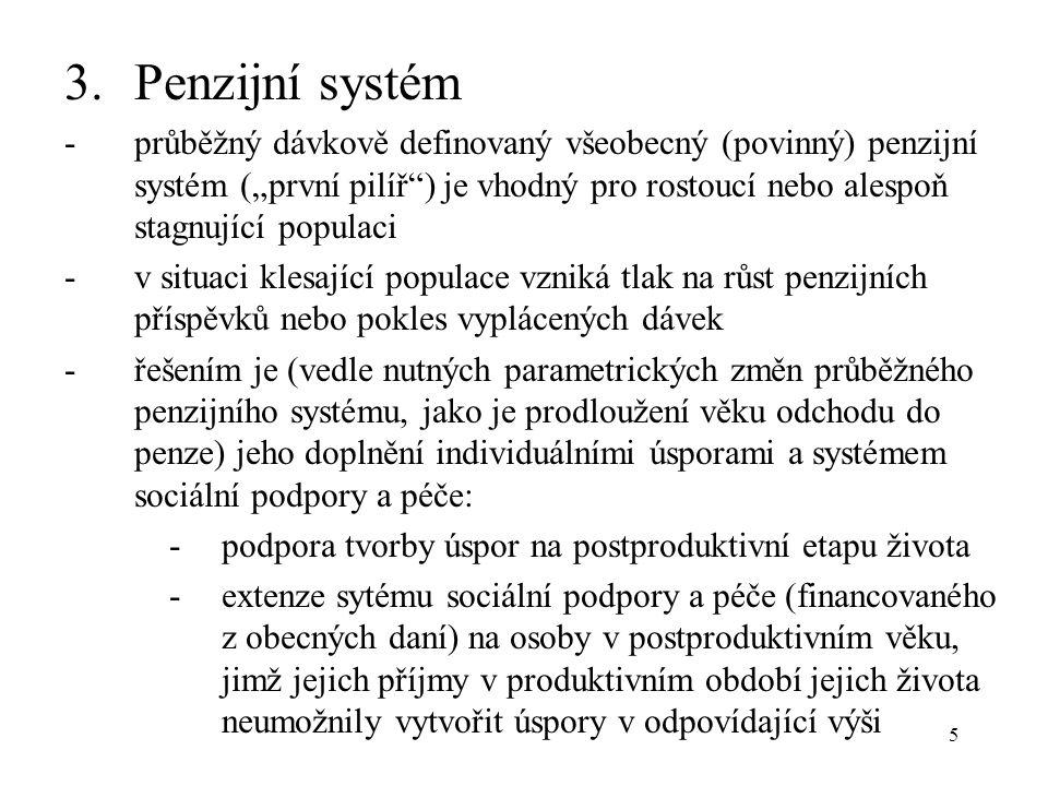 """5 3.Penzijní systém -průběžný dávkově definovaný všeobecný (povinný) penzijní systém (""""první pilíř ) je vhodný pro rostoucí nebo alespoň stagnující populaci -v situaci klesající populace vzniká tlak na růst penzijních příspěvků nebo pokles vyplácených dávek -řešením je (vedle nutných parametrických změn průběžného penzijního systému, jako je prodloužení věku odchodu do penze) jeho doplnění individuálními úsporami a systémem sociální podpory a péče: -podpora tvorby úspor na postproduktivní etapu života -extenze sytému sociální podpory a péče (financovaného z obecných daní) na osoby v postproduktivním věku, jimž jejich příjmy v produktivním období jejich života neumožnily vytvořit úspory v odpovídající výši"""