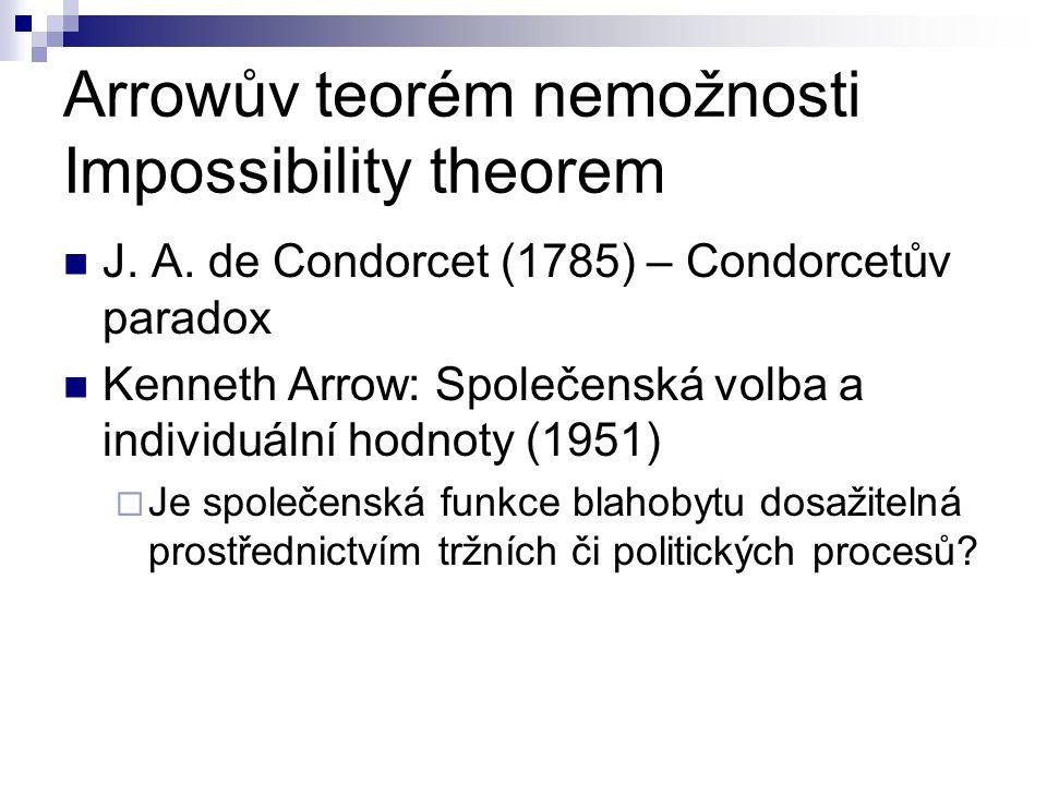 Arrowův teorém nemožnosti Impossibility theorem J. A. de Condorcet (1785) – Condorcetův paradox Kenneth Arrow: Společenská volba a individuální hodnot