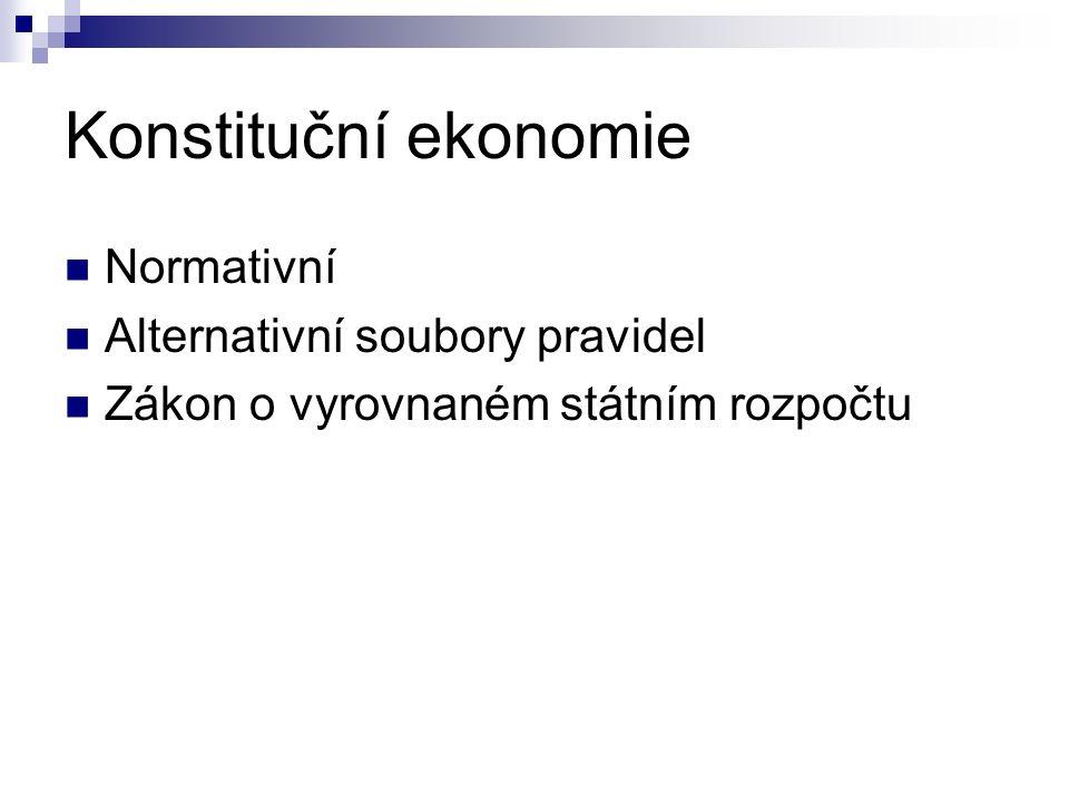 Konstituční ekonomie Normativní Alternativní soubory pravidel Zákon o vyrovnaném státním rozpočtu