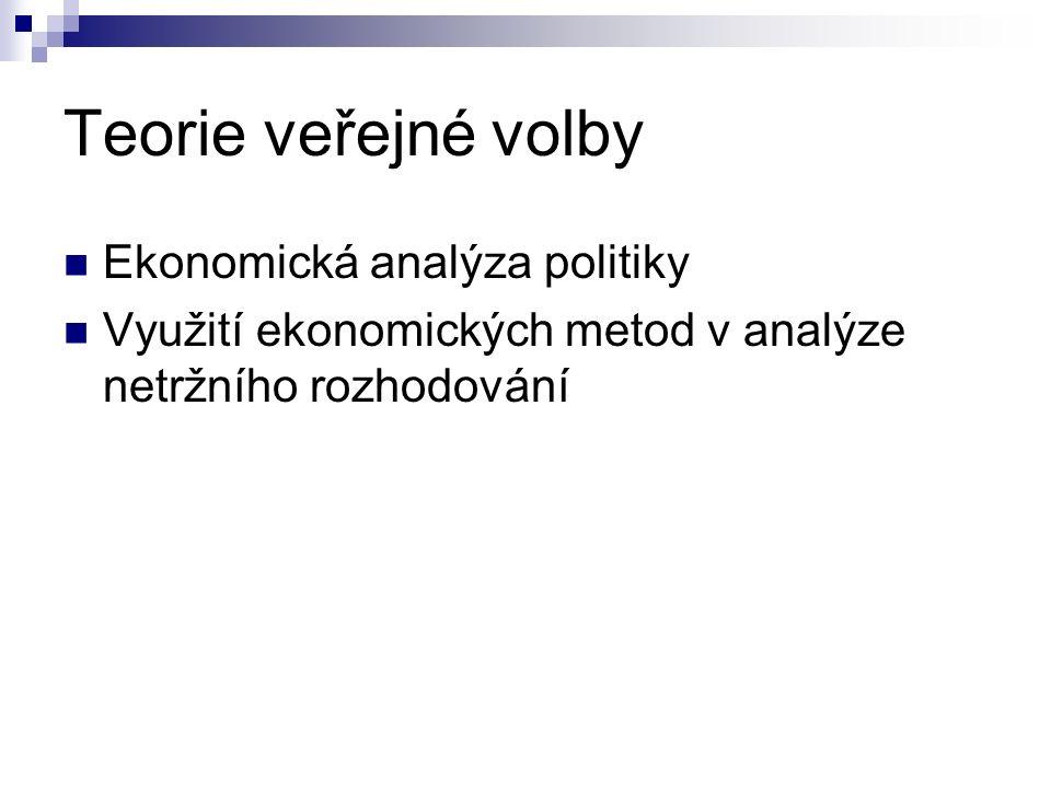 Předmět studia jako politologie Teorie státu Volební pravidla Chování voličů Chování politických stran a politiků Chování byrokracie