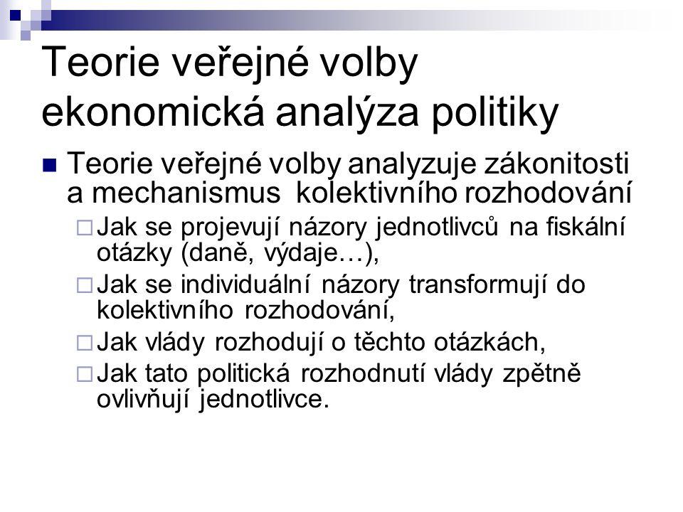 Politický cyklus Michal Kalecki Anthony Downs Délka dána volebním obdobím