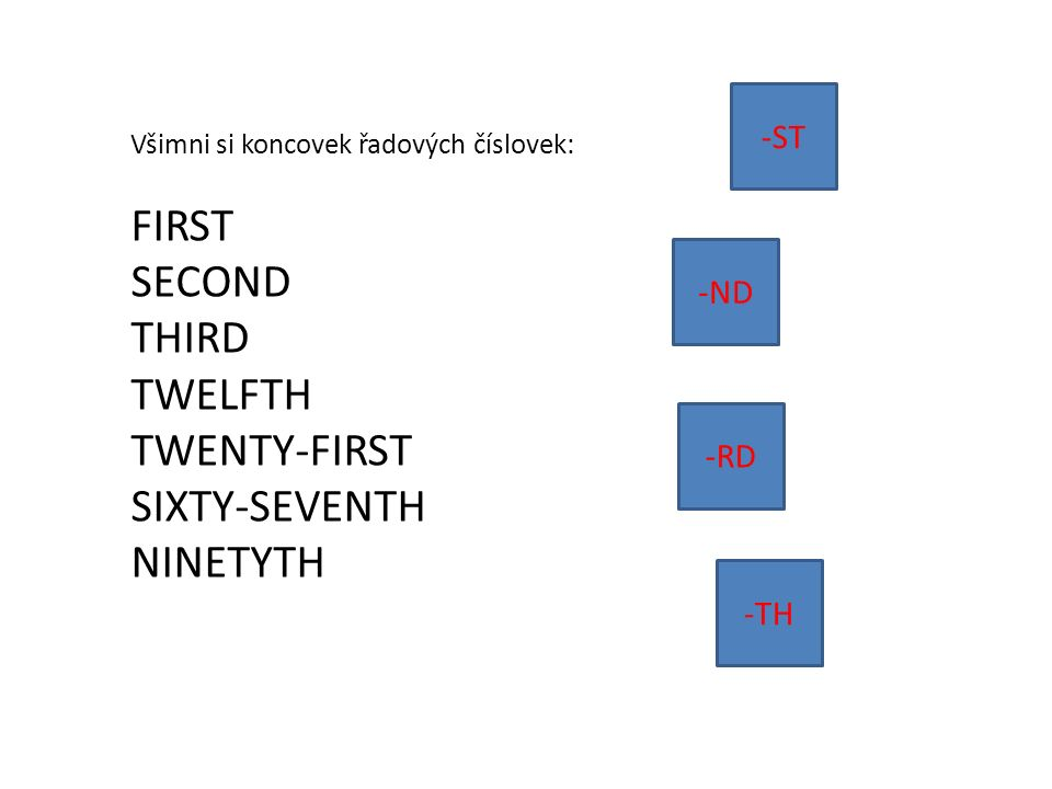 Všimni si koncovek řadových číslovek: FIRST SECOND THIRD TWELFTH TWENTY-FIRST SIXTY-SEVENTH NINETYTH -ND -RD -ST -TH
