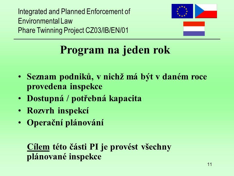 Integrated and Planned Enforcement of Environmental Law Phare Twinning Project CZ03/IB/EN/01 11 Program na jeden rok Seznam podniků, v nichž má být v daném roce provedena inspekce Dostupná / potřebná kapacita Rozvrh inspekcí Operační plánování Cílem této části PI je provést všechny plánované inspekce