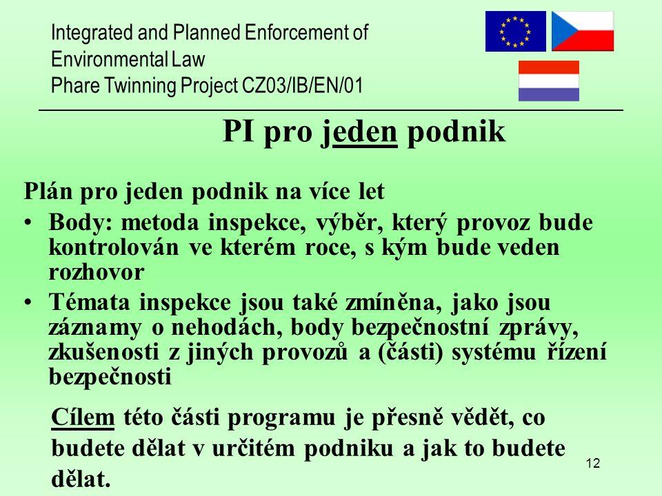Integrated and Planned Enforcement of Environmental Law Phare Twinning Project CZ03/IB/EN/01 12 PI pro jeden podnik Plán pro jeden podnik na více let