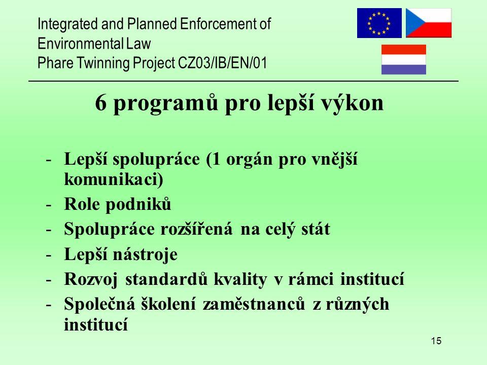 Integrated and Planned Enforcement of Environmental Law Phare Twinning Project CZ03/IB/EN/01 15 6 programů pro lepší výkon -Lepší spolupráce (1 orgán pro vnější komunikaci) -Role podniků -Spolupráce rozšířená na celý stát -Lepší nástroje -Rozvoj standardů kvality v rámci institucí -Společná školení zaměstnanců z různých institucí
