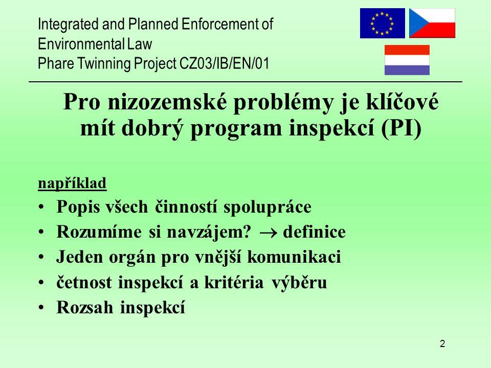 Integrated and Planned Enforcement of Environmental Law Phare Twinning Project CZ03/IB/EN/01 2 Pro nizozemské problémy je klíčové mít dobrý program inspekcí (PI) například Popis všech činností spolupráce Rozumíme si navzájem.
