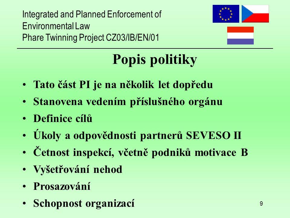 Integrated and Planned Enforcement of Environmental Law Phare Twinning Project CZ03/IB/EN/01 9 Popis politiky Tato část PI je na několik let dopředu Stanovena vedením příslušného orgánu Definice cílů Úkoly a odpovědnosti partnerů SEVESO II Četnost inspekcí, včetně podniků motivace B Vyšetřování nehod Prosazování Schopnost organizací
