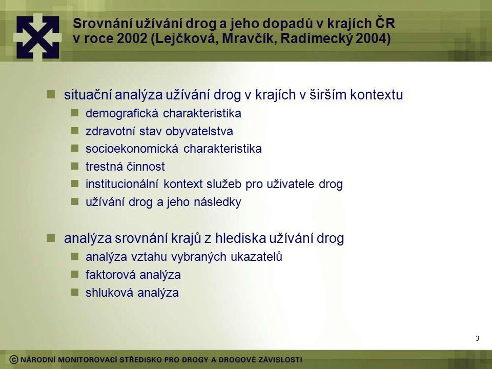 3 Srovnání užívání drog a jeho dopadů v krajích ČR v roce 2002 (Lejčková, Mravčík, Radimecký 2004) situační analýza užívání drog v krajích v širším kontextu demografická charakteristika zdravotní stav obyvatelstva socioekonomická charakteristika trestná činnost institucionální kontext služeb pro uživatele drog užívání drog a jeho následky analýza srovnání krajů z hlediska užívání drog analýza vztahu vybraných ukazatelů faktorová analýza shluková analýza