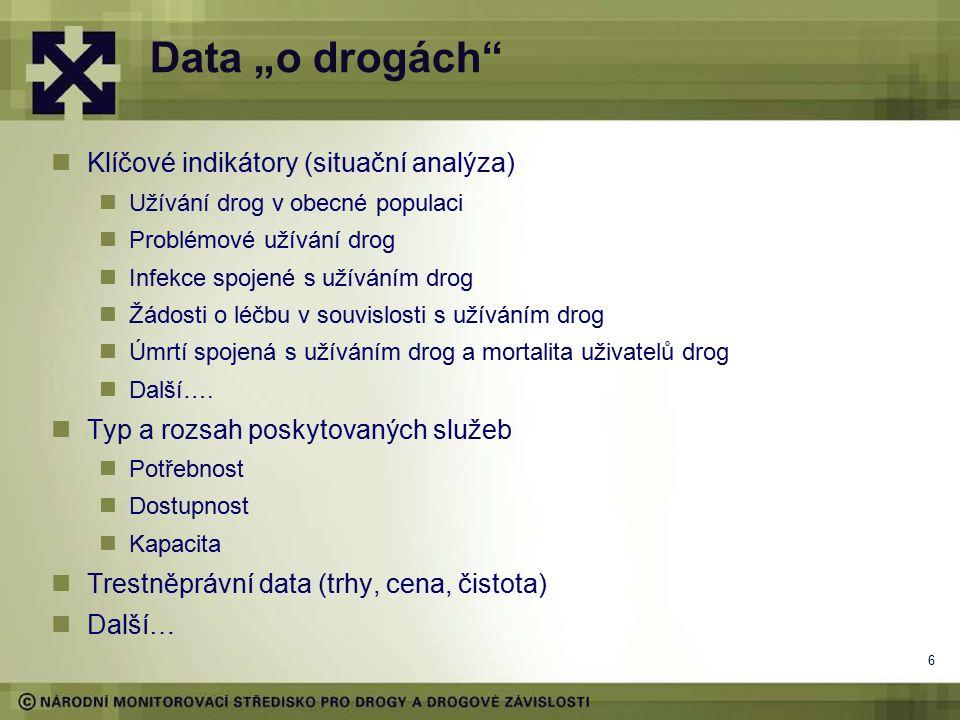"""6 Data """"o drogách Klíčové indikátory (situační analýza) Užívání drog v obecné populaci Problémové užívání drog Infekce spojené s užíváním drog Žádosti o léčbu v souvislosti s užíváním drog Úmrtí spojená s užíváním drog a mortalita uživatelů drog Další…."""