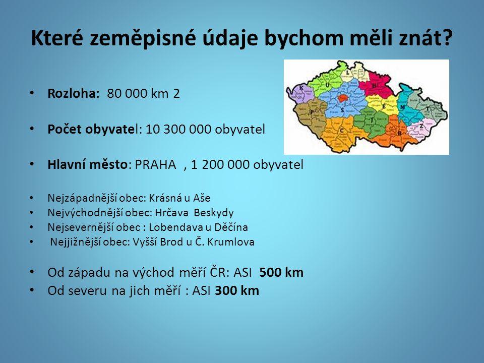Které zeměpisné údaje bychom měli znát? Rozloha: 80 000 km 2 Počet obyvatel: 10 300 000 obyvatel Hlavní město: PRAHA, 1 200 000 obyvatel Nejzápadnější