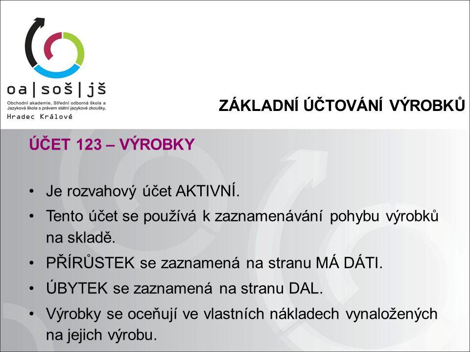 ZÁKLADNÍ ÚČTOVÁNÍ VÝROBKŮ Zdroj: ŠTOHL, Pavel.Učebnice účetnictví 1.