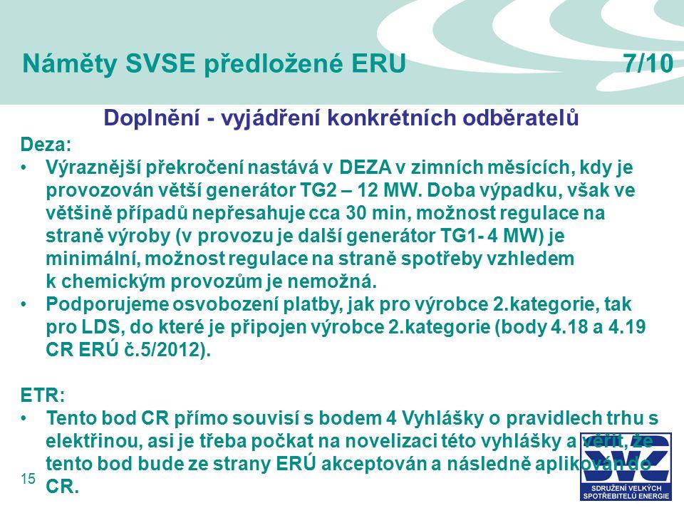 15 Náměty SVSE předložené ERU7/10 Deza: Výraznější překročení nastává v DEZA v zimních měsících, kdy je provozován větší generátor TG2 – 12 MW. Doba v