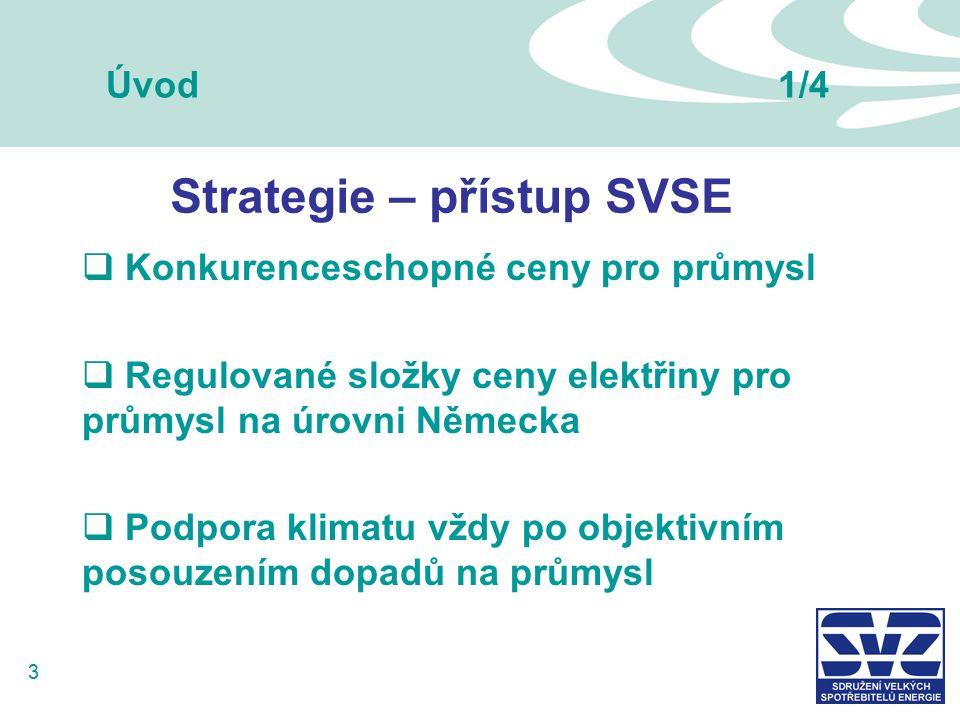 3 Úvod1/4  Konkurenceschopné ceny pro průmysl  Regulované složky ceny elektřiny pro průmysl na úrovni Německa  Podpora klimatu vždy po objektivním posouzením dopadů na průmysl Strategie – přístup SVSE