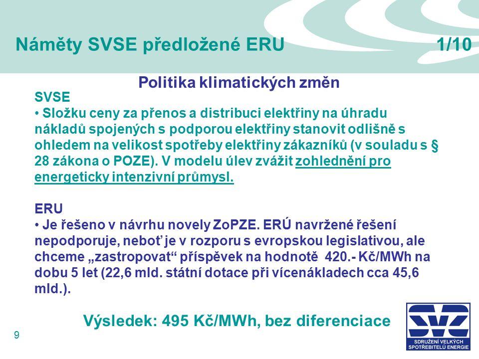 9 Náměty SVSE předložené ERU1/10 Politika klimatických změn SVSE Složku ceny za přenos a distribuci elektřiny na úhradu nákladů spojených s podporou elektřiny stanovit odlišně s ohledem na velikost spotřeby elektřiny zákazníků (v souladu s § 28 zákona o POZE).