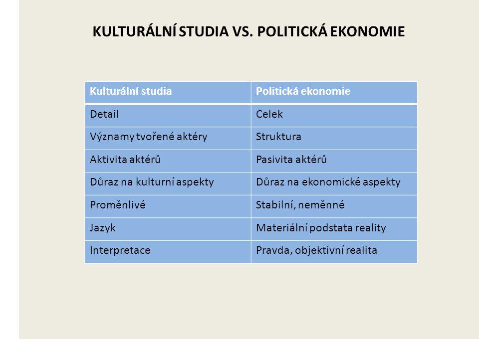 KULTURÁLNÍ STUDIA VS. POLITICKÁ EKONOMIE Kulturální studiaPolitická ekonomie DetailCelek Významy tvořené aktéryStruktura Aktivita aktérůPasivita aktér