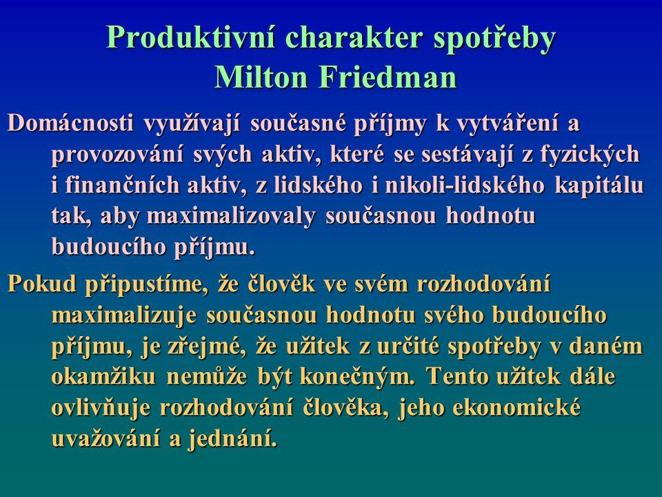 Produktivní charakter spotřeby Milton Friedman Domácnosti využívají současné příjmy k vytváření a provozování svých aktiv, které se sestávají z fyzických i finančních aktiv, z lidského i nikoli-lidského kapitálu tak, aby maximalizovaly současnou hodnotu budoucího příjmu.
