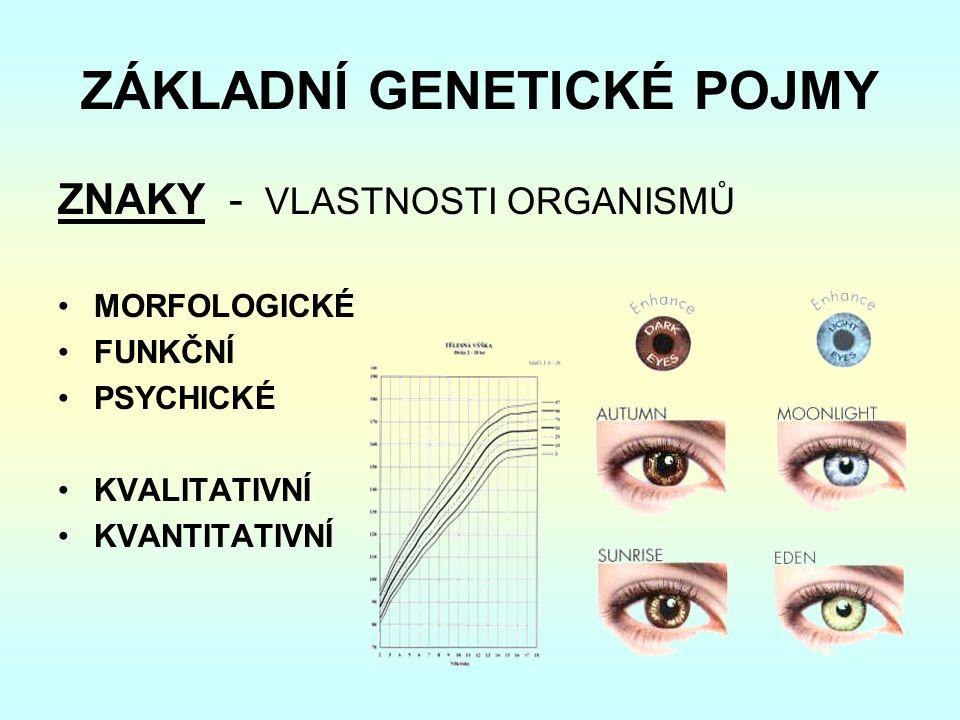 ZÁKLADNÍ GENETICKÉ POJMY ZNAKY - VLASTNOSTI ORGANISMŮ MORFOLOGICKÉ FUNKČNÍ PSYCHICKÉ KVALITATIVNÍ KVANTITATIVNÍ