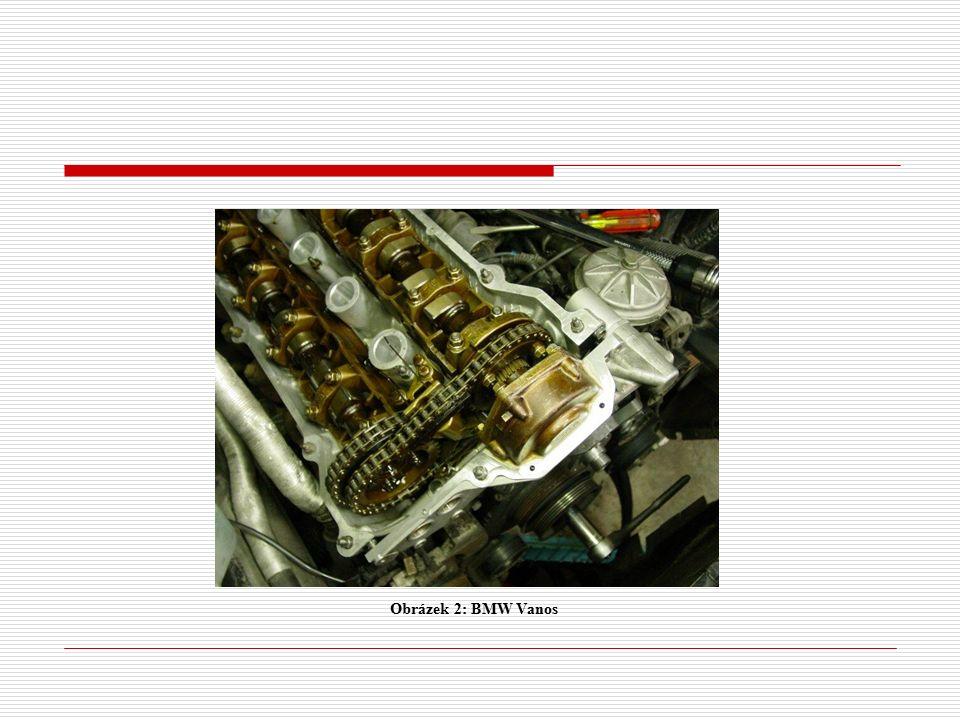 Proměnný zdvih Změna zdvihu může být - fázová (skoková) – například Honda VTEC - plynulá – například BMW Valvetronic, Fiat VVA.