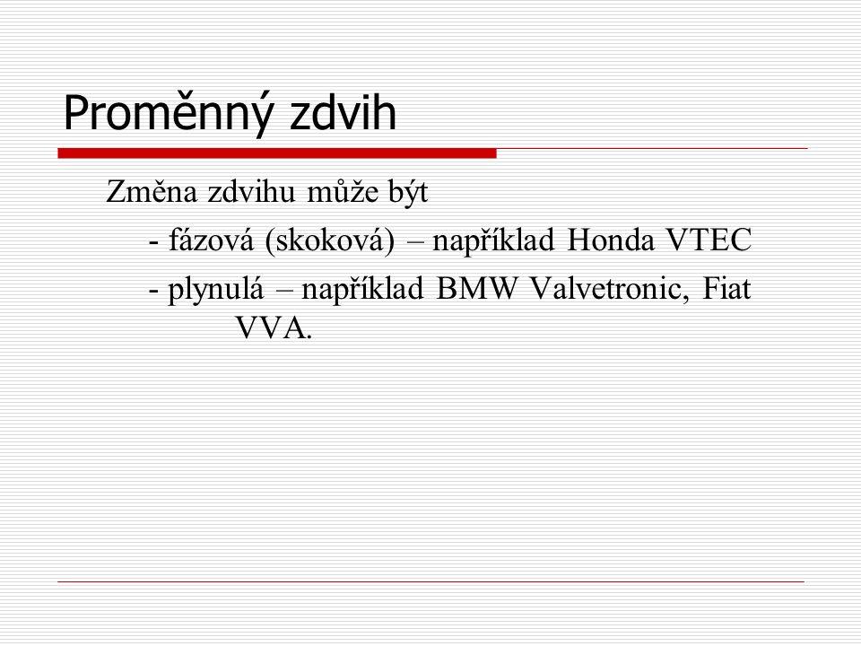 Obrázek 3: Honda VTEC