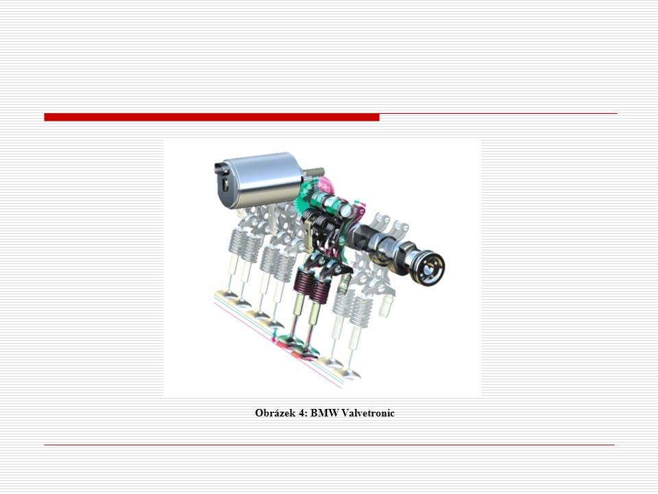 Obrázek 5: Fiat VVA