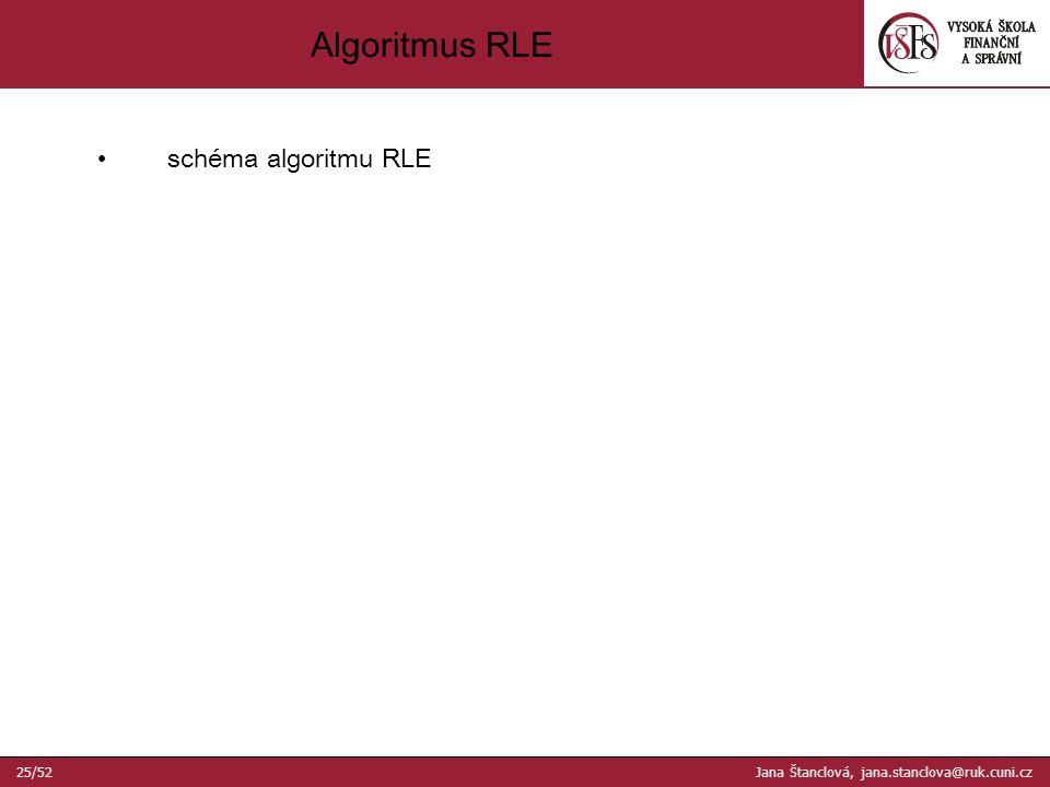 Algoritmus RLE 25/52 Jana Štanclová, jana.stanclova@ruk.cuni.cz schéma algoritmu RLE