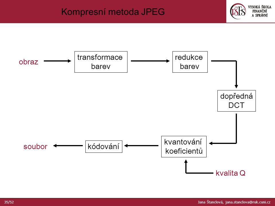 transformace barev redukce barev dopředná DCT kvantování koeficientů kódování soubor obraz kvalita Q Kompresní metoda JPEG 35/52 Jana Štanclová, jana.stanclova@ruk.cuni.cz