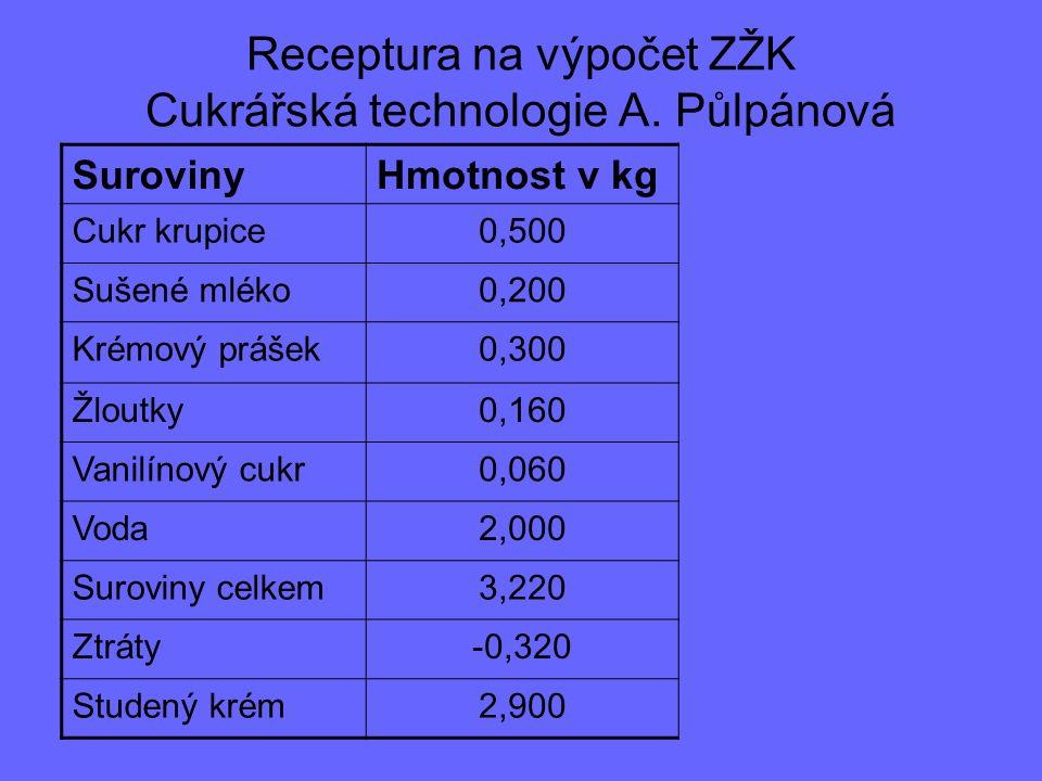 Receptura na výpočet ZŽK Cukrářská technologie A. Půlpánová SurovinyHmotnost v kg Cukr krupice0,500 Sušené mléko0,200 Krémový prášek0,300 Žloutky0,160
