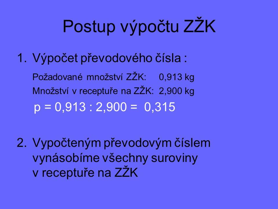 Postup výpočtu ZŽK 1.Výpočet převodového čísla : Požadované množství ZŽK: 0,913 kg Množství v receptuře na ZŽK: 2,900 kg p = 0,913 : 2,900 = 0,315 2.