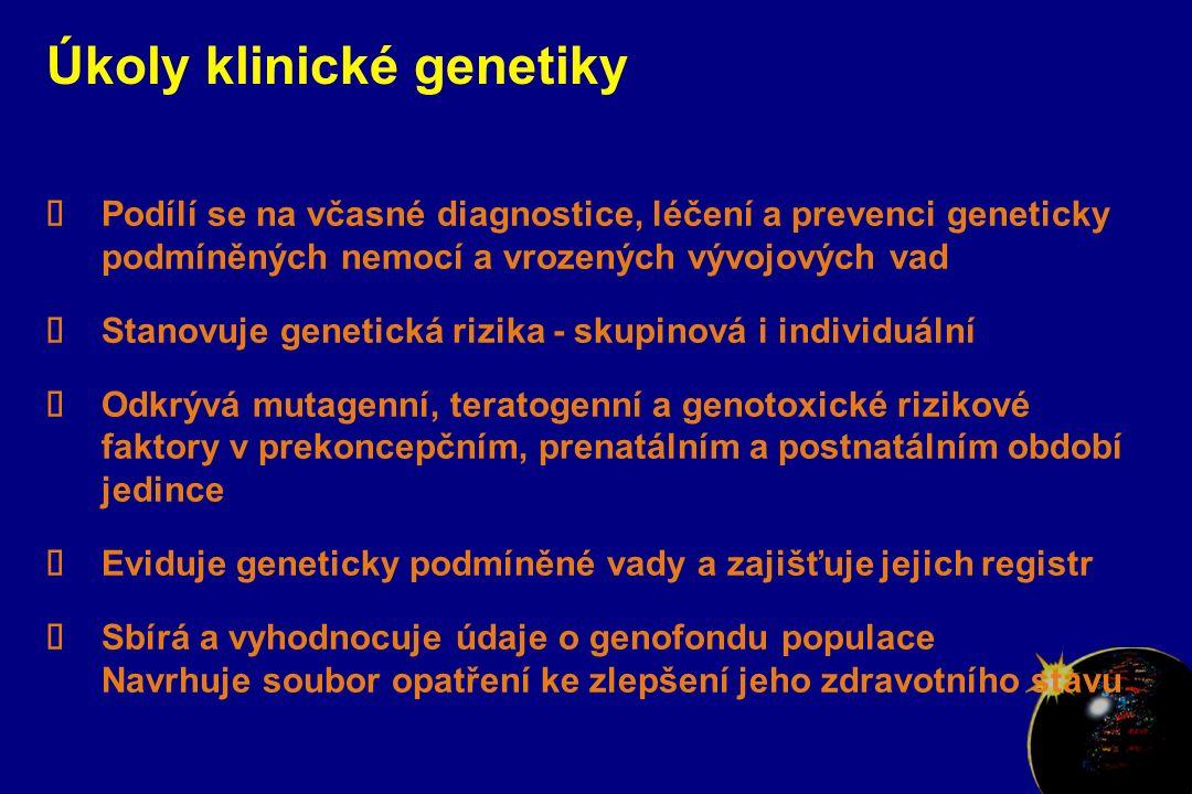 Úkoly klinické genetiky  Podílí se na včasné diagnostice, léčení a prevenci geneticky podmíněných nemocí a vrozených vývojových vad  Stanovuje genetická rizika - skupinová i individuální  Odkrývá mutagenní, teratogenní a genotoxické rizikové faktory v prekoncepčním, prenatálním a postnatálním období jedince  Eviduje geneticky podmíněné vady a zajišťuje jejich registr  Sbírá a vyhodnocuje údaje o genofondu populace Navrhuje soubor opatření ke zlepšení jeho zdravotního stavu