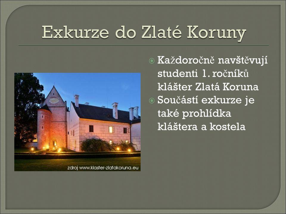 """ Studenti navštíví též literární expozici """"Místa setkávání , kde plní úkoly na základě pracovních listů"""